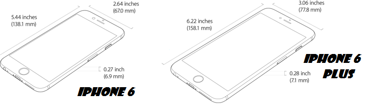 iphone 6 size in inches apple iphone 6 and iphone 6 plus review 17589